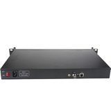 1U Rack HEVC H.265 /H.264 SDI Video Encoder