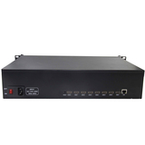 2U Rack 8 In 1 H.264 HDMI Video Encoder