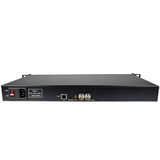 1U Rack H.264 AVC SDI Encoder With SDI Loop Out