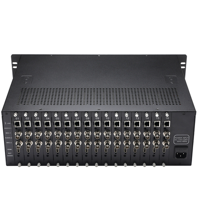 3U Rack H.264 16 Channels HDMI + 32 Channels CVBS /AV /RCA Encoder