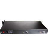 1U Rack 2 Channels H.264 HDMI Video Encoder